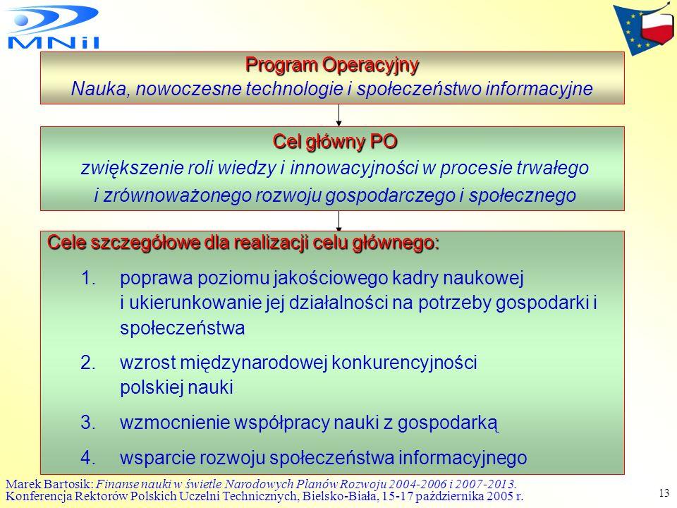 Nauka, nowoczesne technologie i społeczeństwo informacyjne