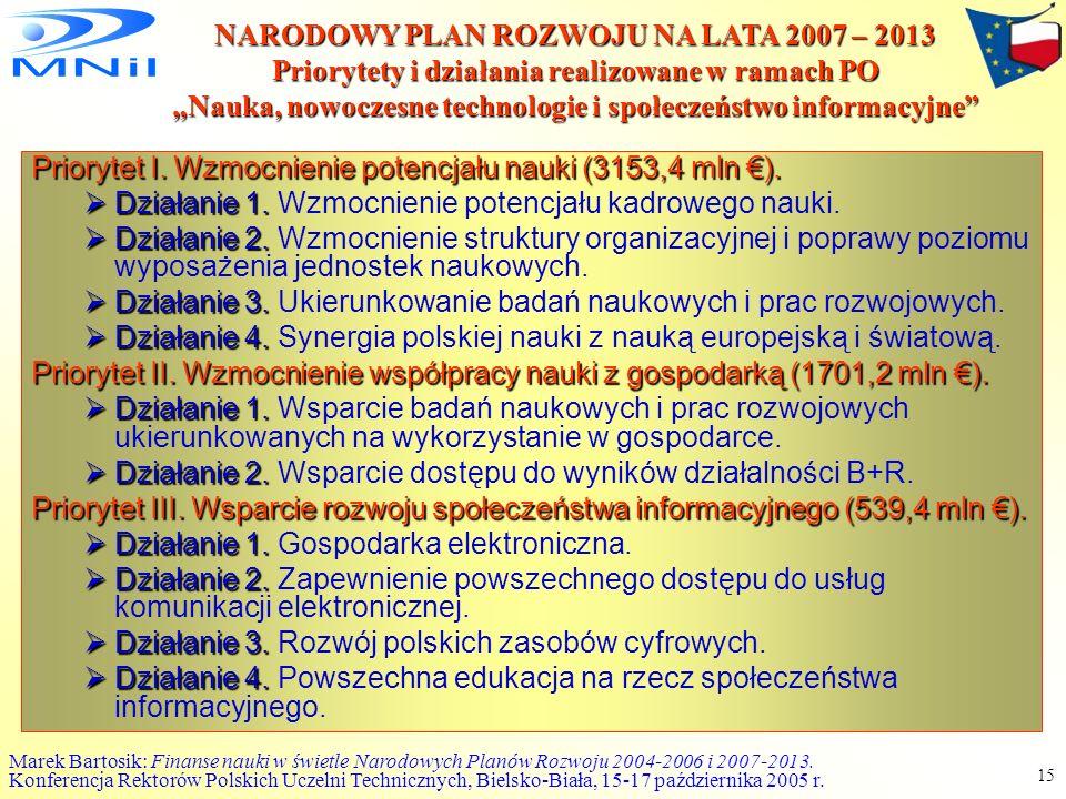 NARODOWY PLAN ROZWOJU NA LATA 2007 – 2013