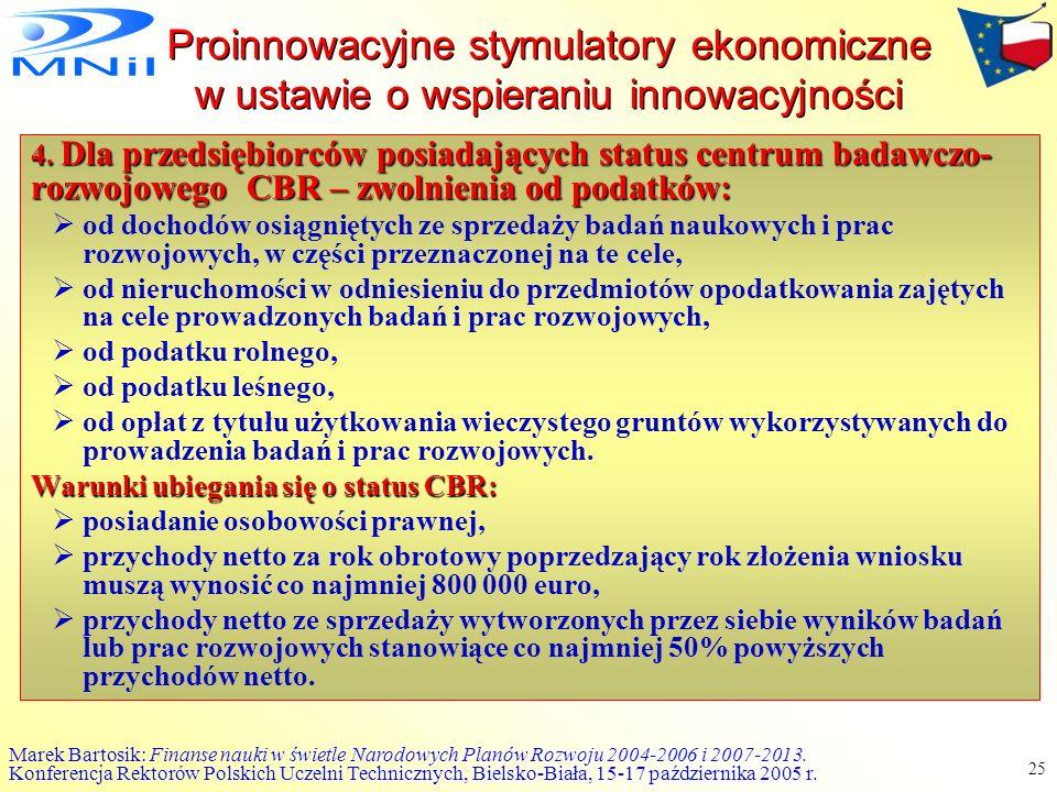 Proinnowacyjne stymulatory ekonomiczne w ustawie o wspieraniu innowacyjności