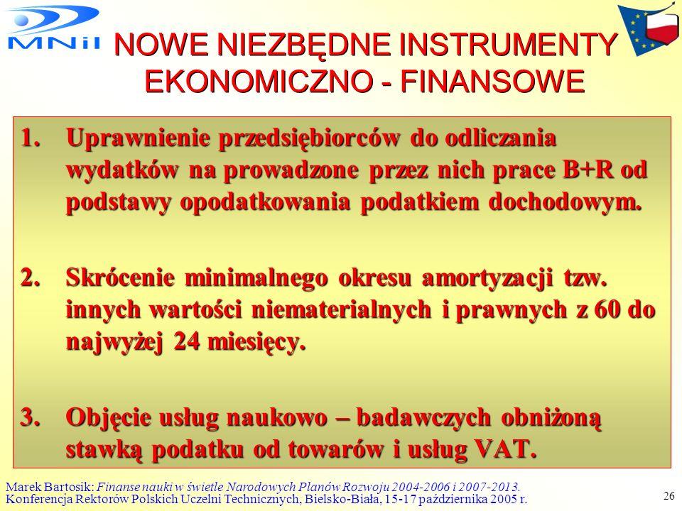 NOWE NIEZBĘDNE INSTRUMENTY EKONOMICZNO - FINANSOWE