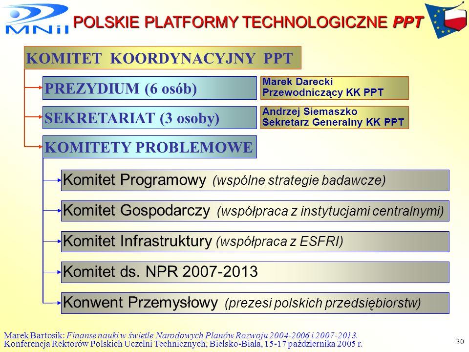 POLSKIE PLATFORMY TECHNOLOGICZNE PPT