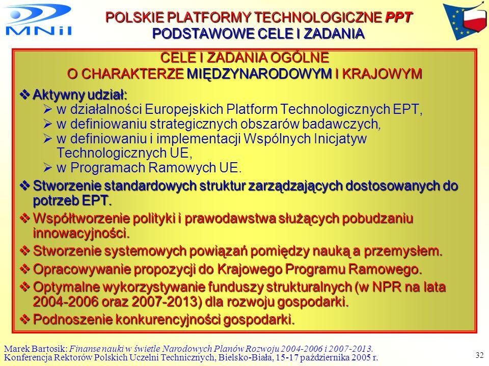 POLSKIE PLATFORMY TECHNOLOGICZNE PPT PODSTAWOWE CELE I ZADANIA