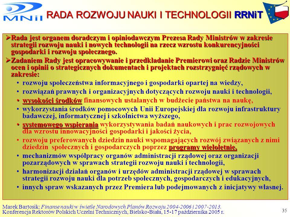 RADA ROZWOJU NAUKI I TECHNOLOGII RRNiT