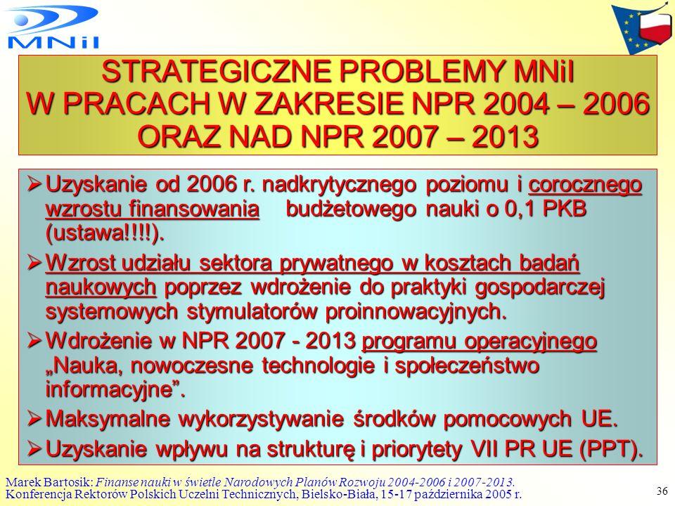 STRATEGICZNE PROBLEMY MNiI W PRACACH W ZAKRESIE NPR 2004 – 2006