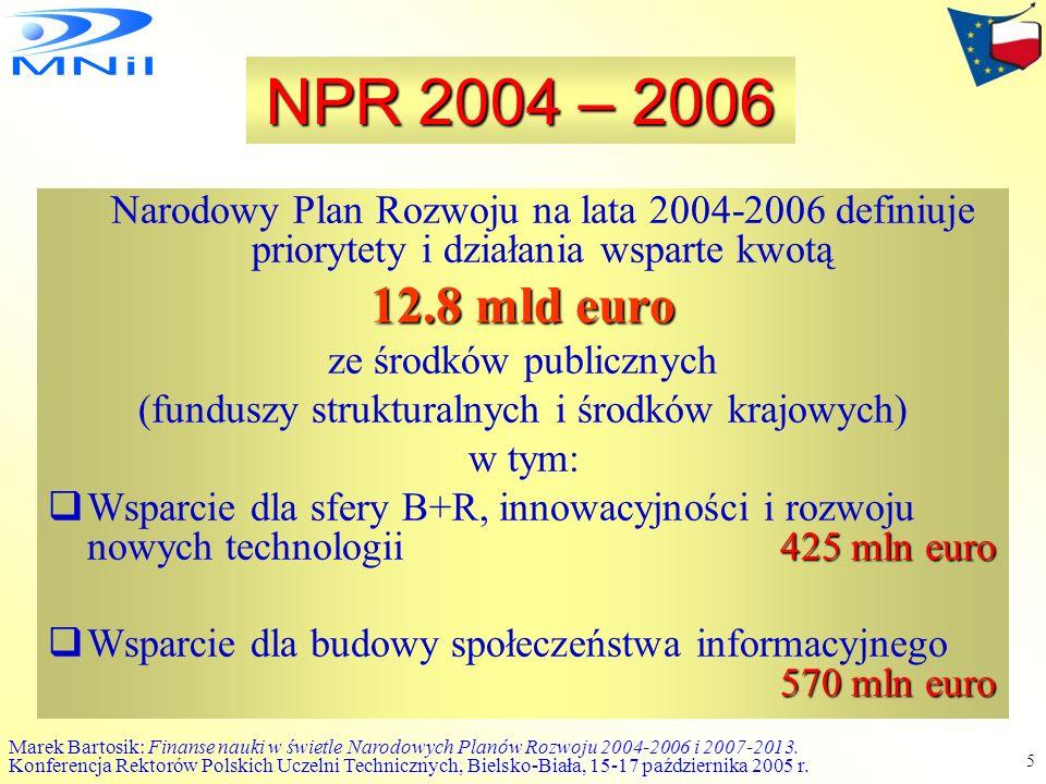 NPR 2004 – 2006 Narodowy Plan Rozwoju na lata 2004-2006 definiuje priorytety i działania wsparte kwotą.