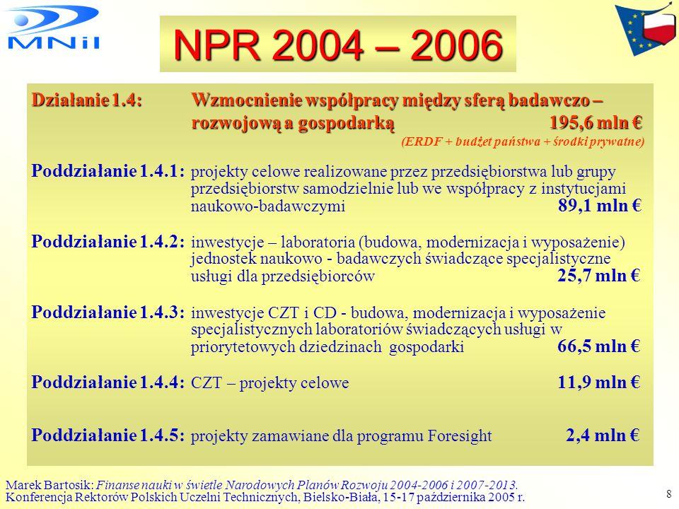 NPR 2004 – 2006 Działanie 1.4: Wzmocnienie współpracy między sferą badawczo – rozwojową a gospodarką 195,6 mln €
