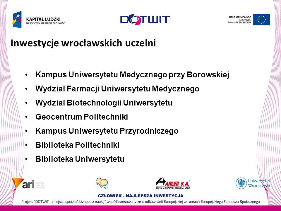 Inwestycje wrocławskich uczelni