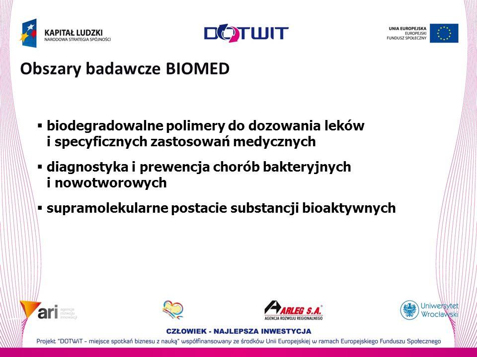 Obszary badawcze BIOMED
