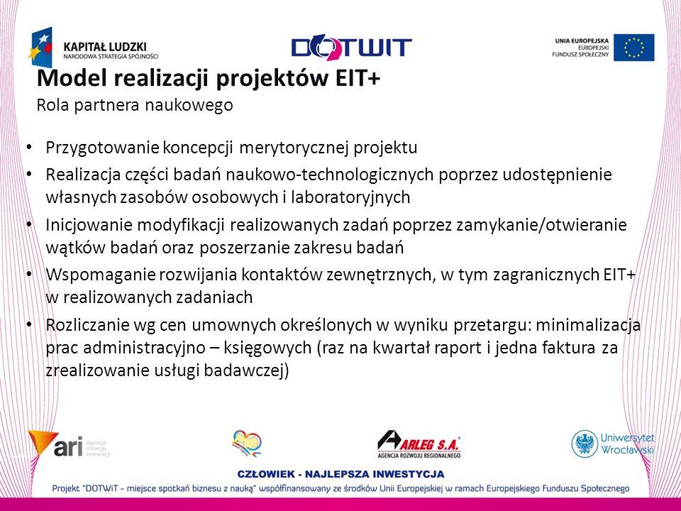 Model realizacji projektów EIT+