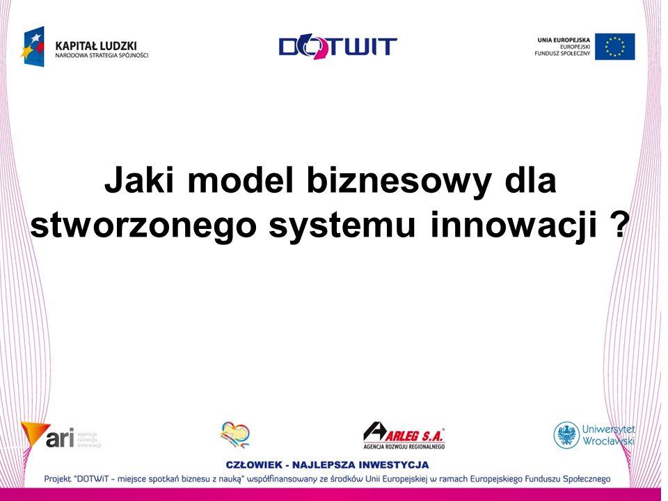 Jaki model biznesowy dla stworzonego systemu innowacji