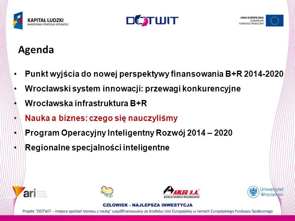 Agenda Punkt wyjścia do nowej perspektywy finansowania B+R 2014-2020