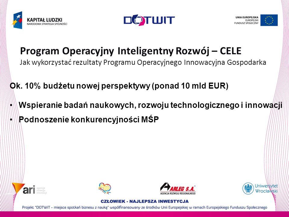 Program Operacyjny Inteligentny Rozwój – CELE