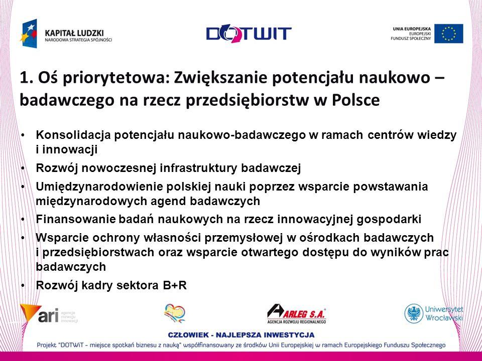 1. Oś priorytetowa: Zwiększanie potencjału naukowo – badawczego na rzecz przedsiębiorstw w Polsce