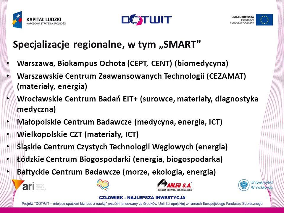 """Specjalizacje regionalne, w tym """"SMART"""