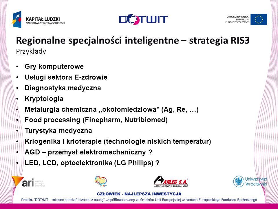 Regionalne specjalności inteligentne – strategia RIS3