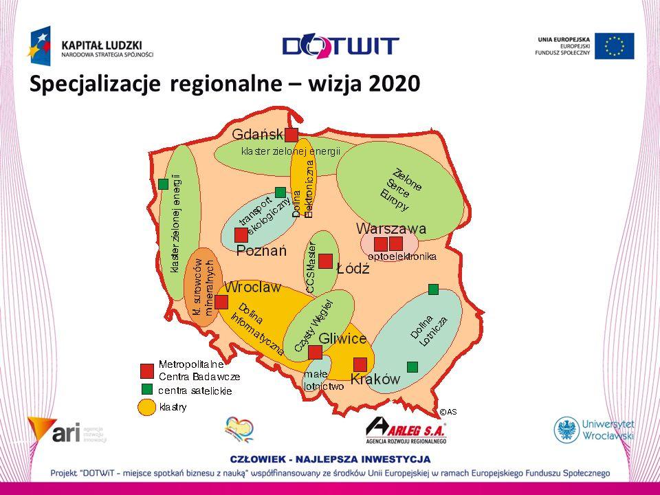 Specjalizacje regionalne – wizja 2020