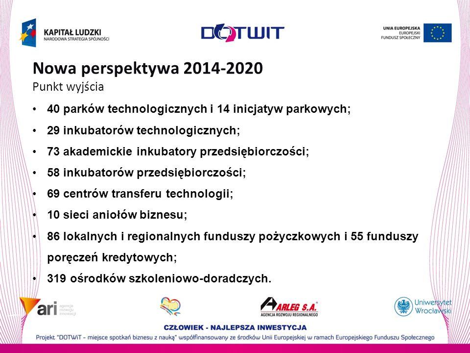 Nowa perspektywa 2014-2020 Punkt wyjścia