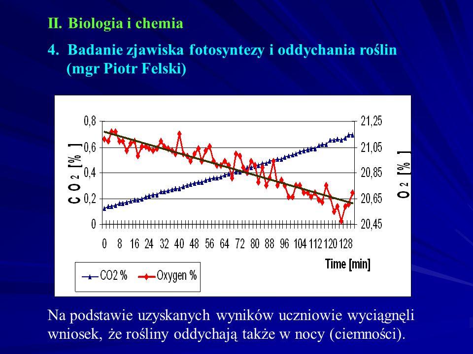II. Biologia i chemia 4. Badanie zjawiska fotosyntezy i oddychania roślin (mgr Piotr Felski)