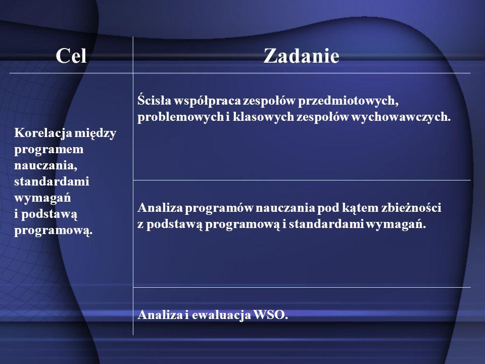 Cel Zadanie. Korelacja między programem nauczania, standardami wymagań. i podstawą programową.