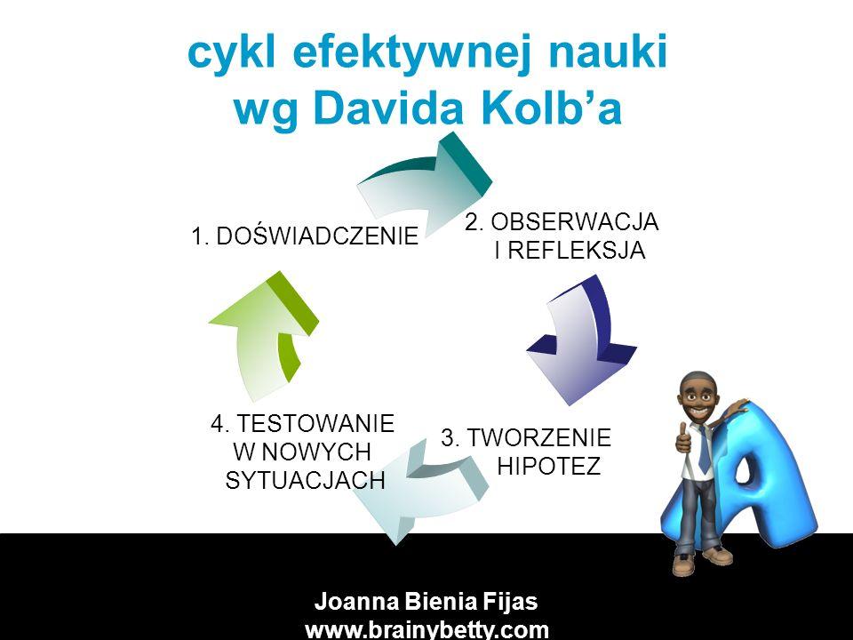 cykl efektywnej nauki wg Davida Kolb'a