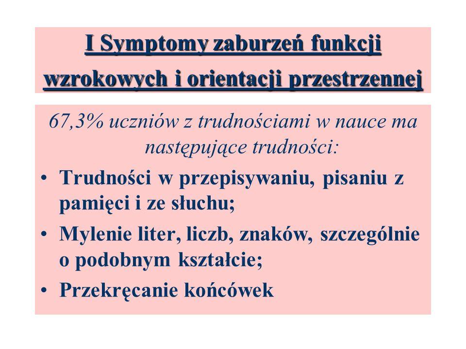 I Symptomy zaburzeń funkcji wzrokowych i orientacji przestrzennej