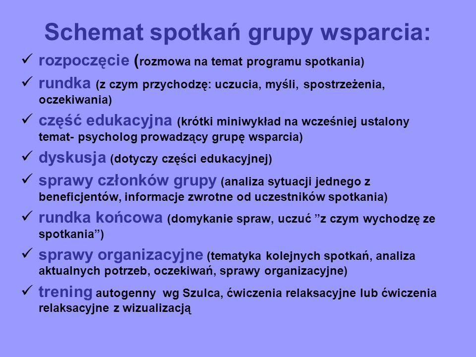 Schemat spotkań grupy wsparcia: