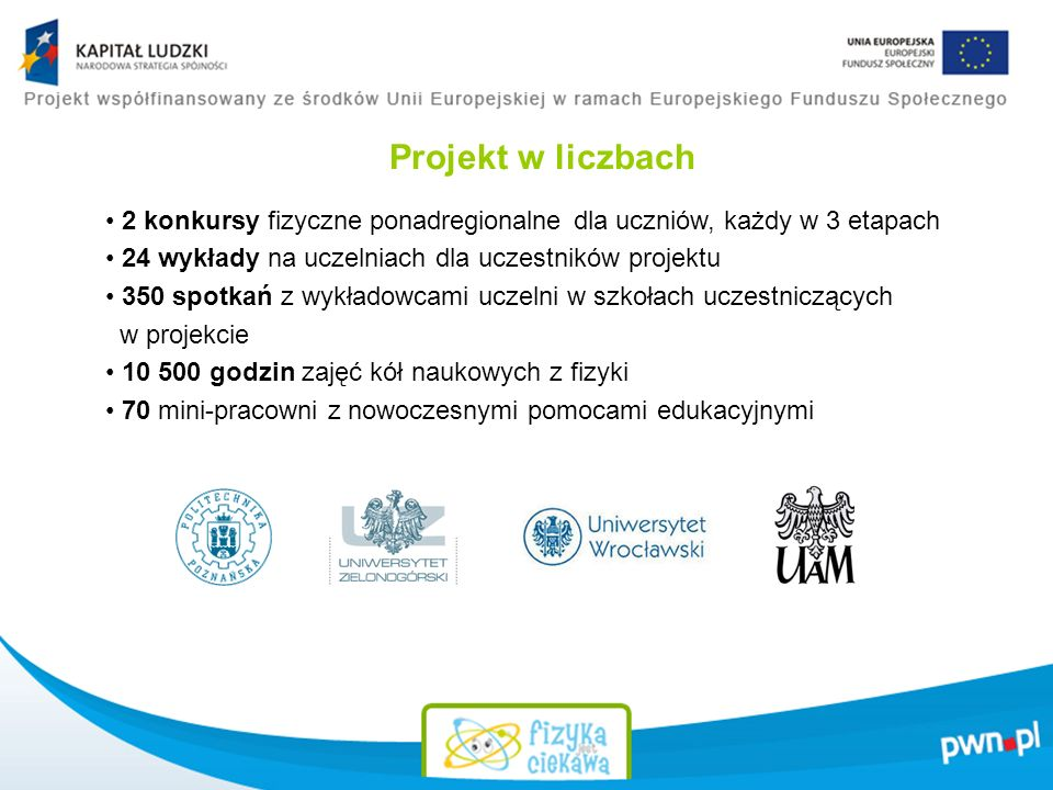 ` Projekt w liczbach. 2 konkursy fizyczne ponadregionalne dla uczniów, każdy w 3 etapach. 24 wykłady na uczelniach dla uczestników projektu.