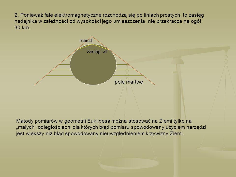 2. Ponieważ fale elektromagnetyczne rozchodzą się po liniach prostych, to zasięg nadajnika w zależności od wysokości jego umieszczenia nie przekracza na ogół 30 km.