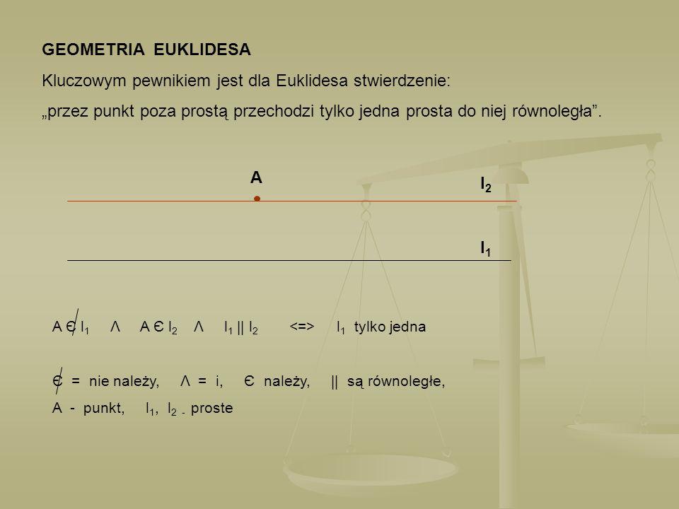 Kluczowym pewnikiem jest dla Euklidesa stwierdzenie: