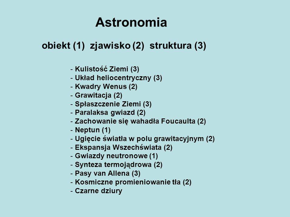 Astronomia obiekt (1) zjawisko (2) struktura (3) Kulistość Ziemi (3)