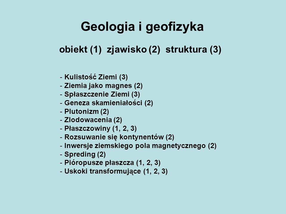 Geologia i geofizyka obiekt (1) zjawisko (2) struktura (3)