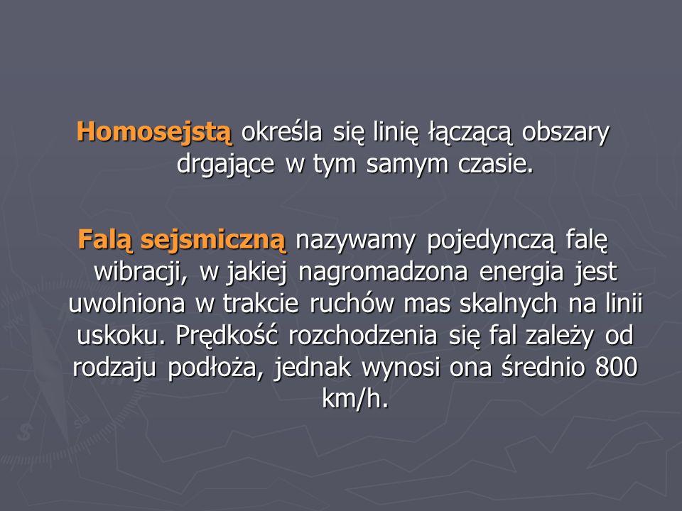 Homosejstą określa się linię łączącą obszary drgające w tym samym czasie.