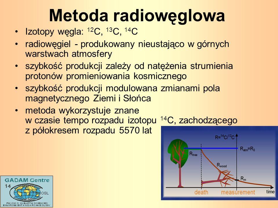 Metoda radiowęglowa Izotopy węgla: 12C, 13C, 14C