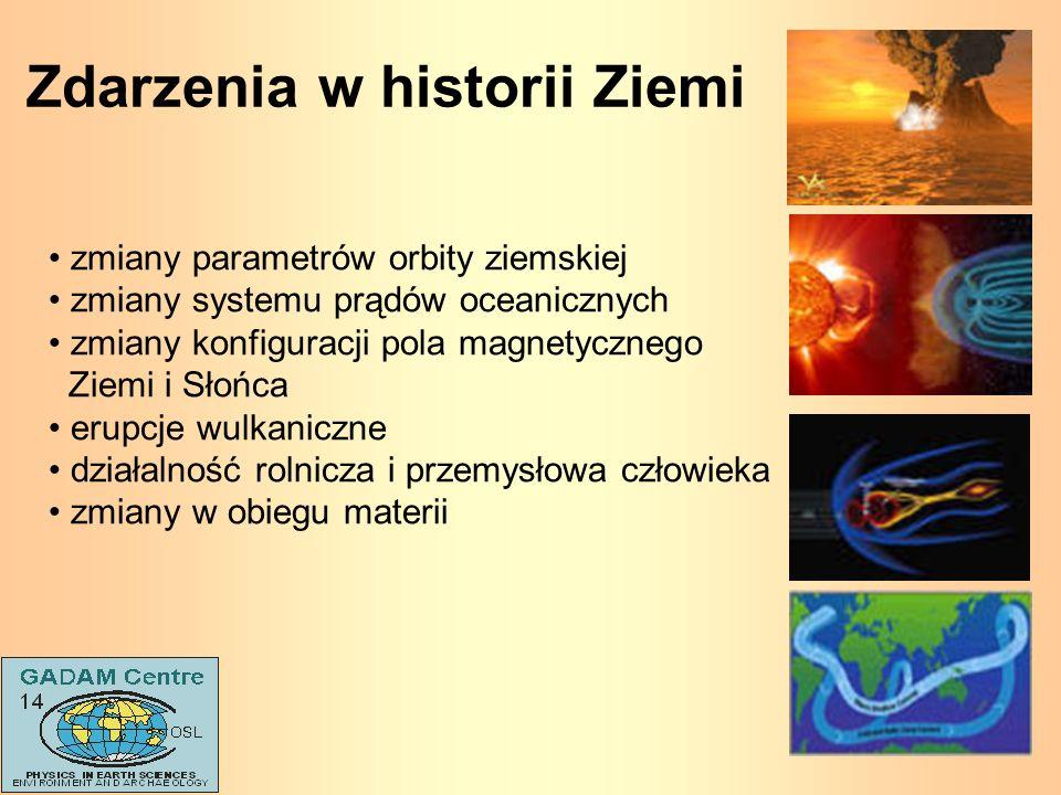 Zdarzenia w historii Ziemi