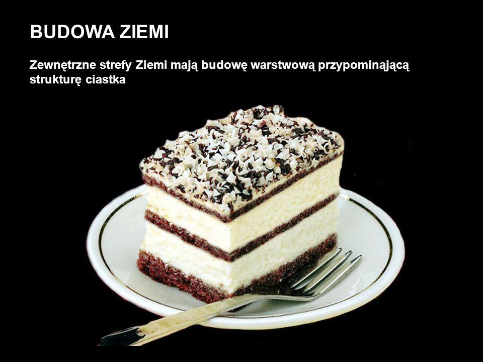 BUDOWA ZIEMI Zewnętrzne strefy Ziemi mają budowę warstwową przypominąjącą strukturę ciastka