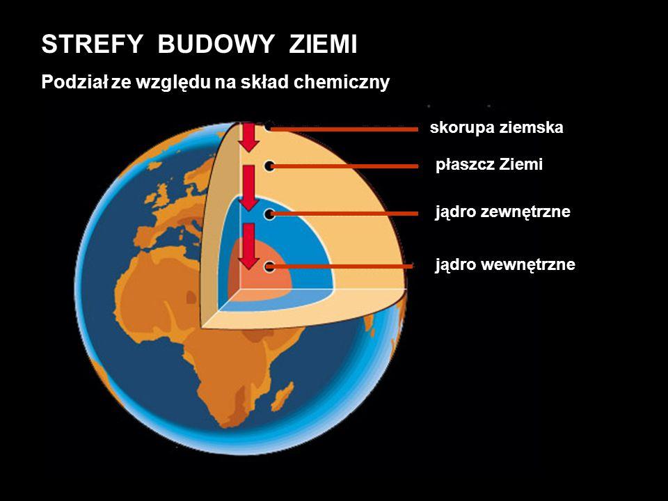 STREFY BUDOWY ZIEMI Podział ze względu na skład chemiczny