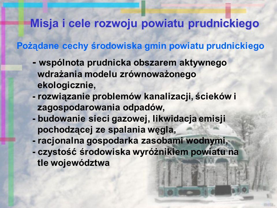 Misja i cele rozwoju powiatu prudnickiego