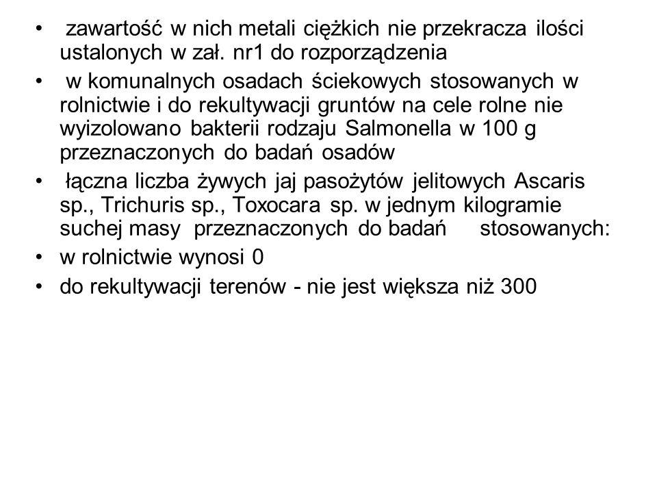 zawartość w nich metali ciężkich nie przekracza ilości ustalonych w zał. nr1 do rozporządzenia