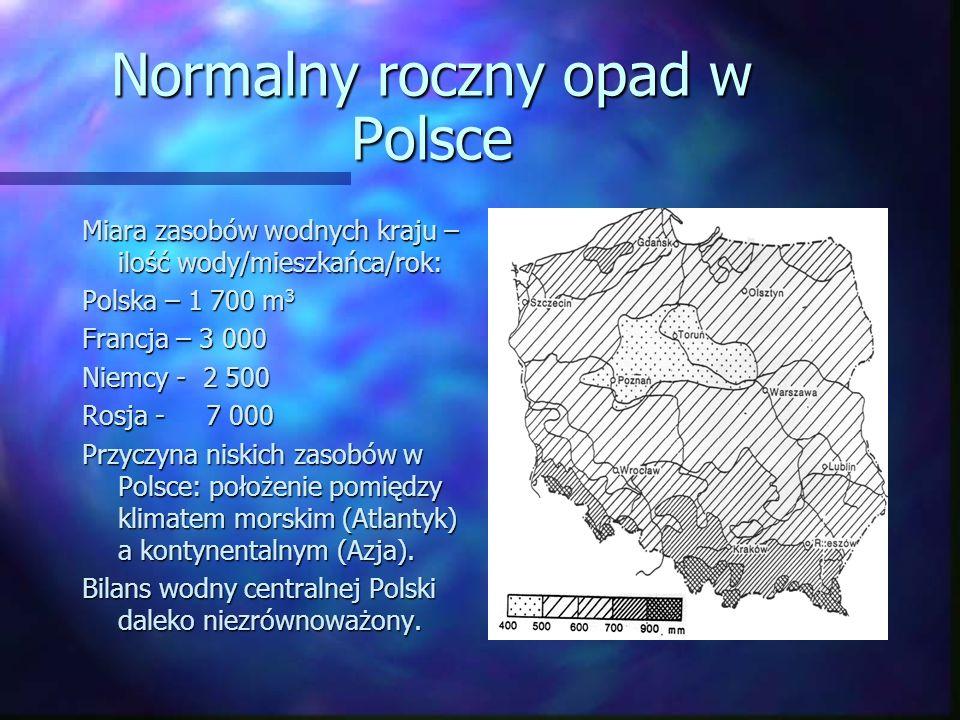 Normalny roczny opad w Polsce