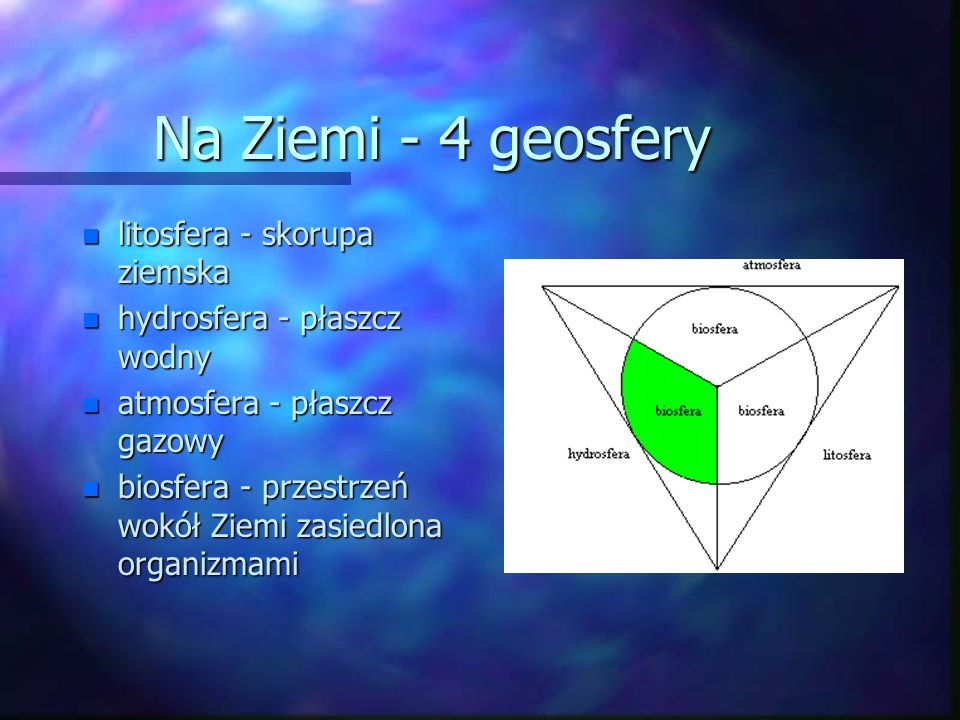 Na Ziemi - 4 geosfery litosfera - skorupa ziemska