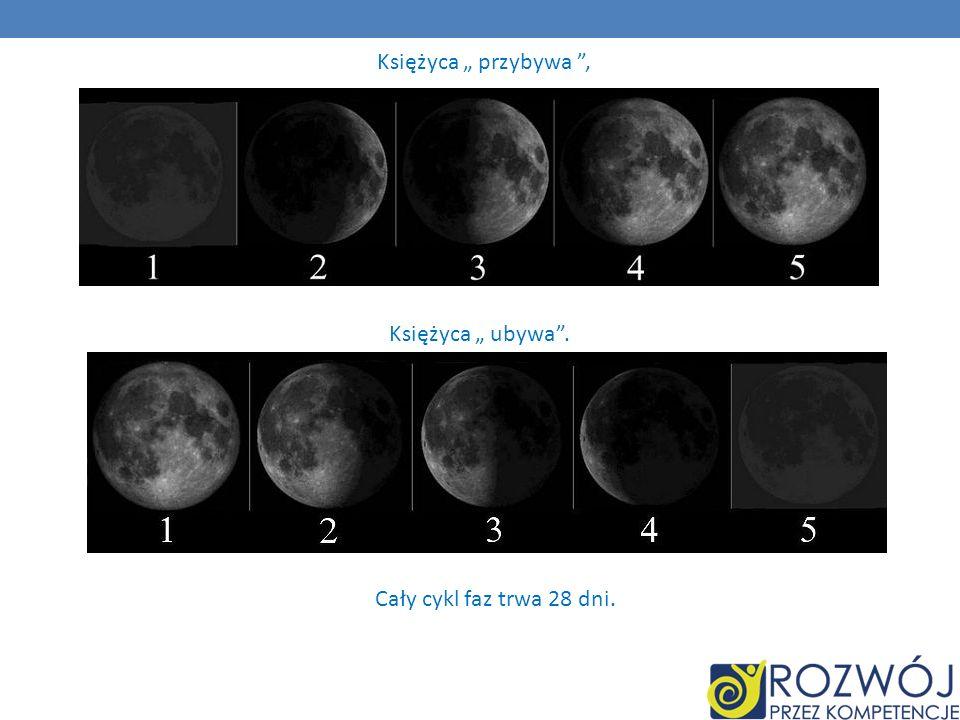 """Księżyca """" przybywa , Księżyca """" ubywa . Cały cykl faz trwa 28 dni."""