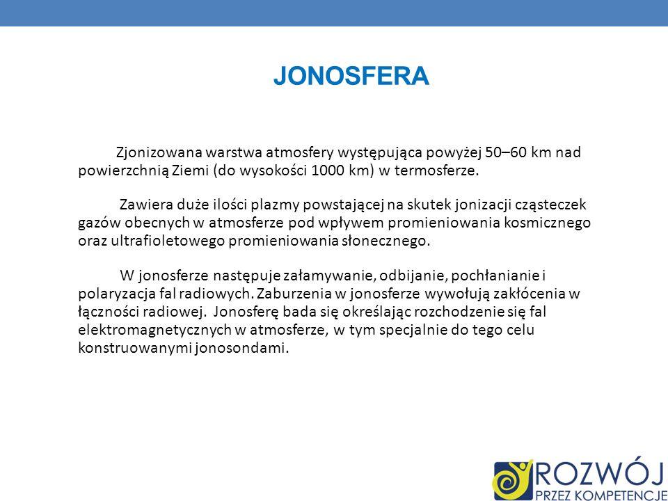 Jonosfera
