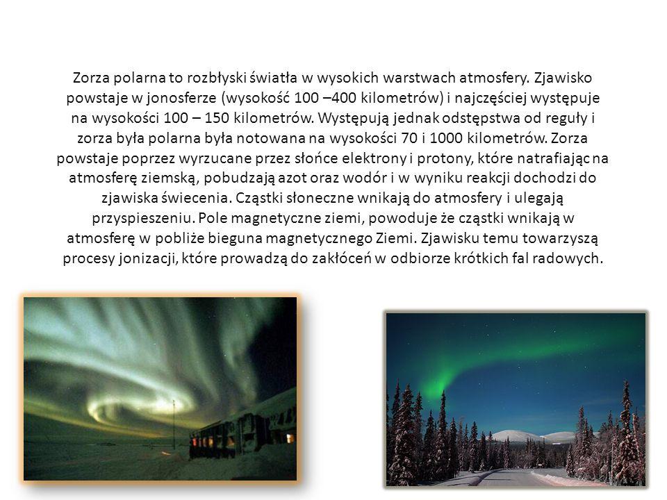 Zorza polarna to rozbłyski światła w wysokich warstwach atmosfery