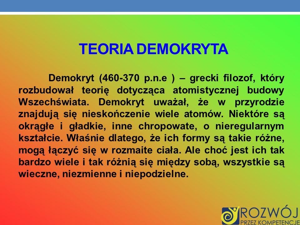 TEORIA DEMOKRYTA