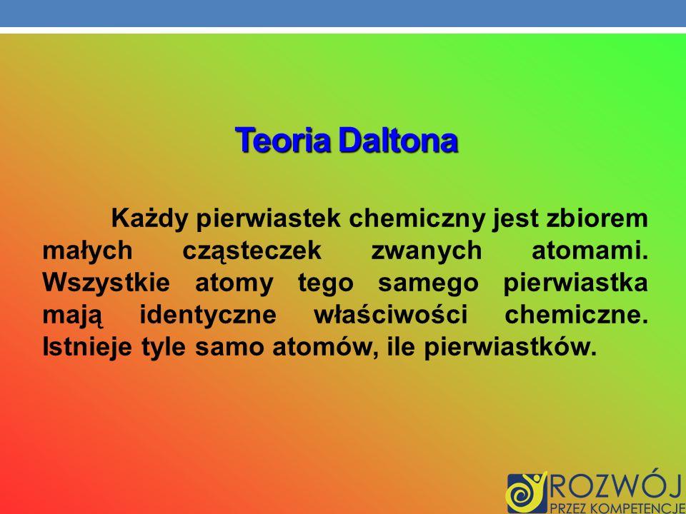 Teoria Daltona