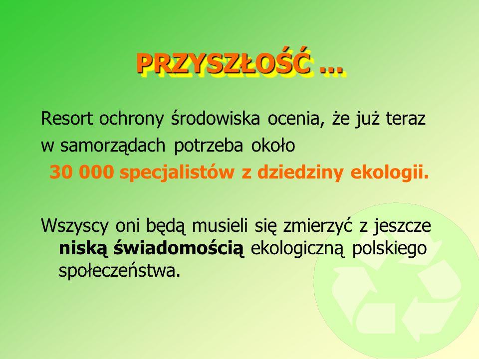 30 000 specjalistów z dziedziny ekologii.