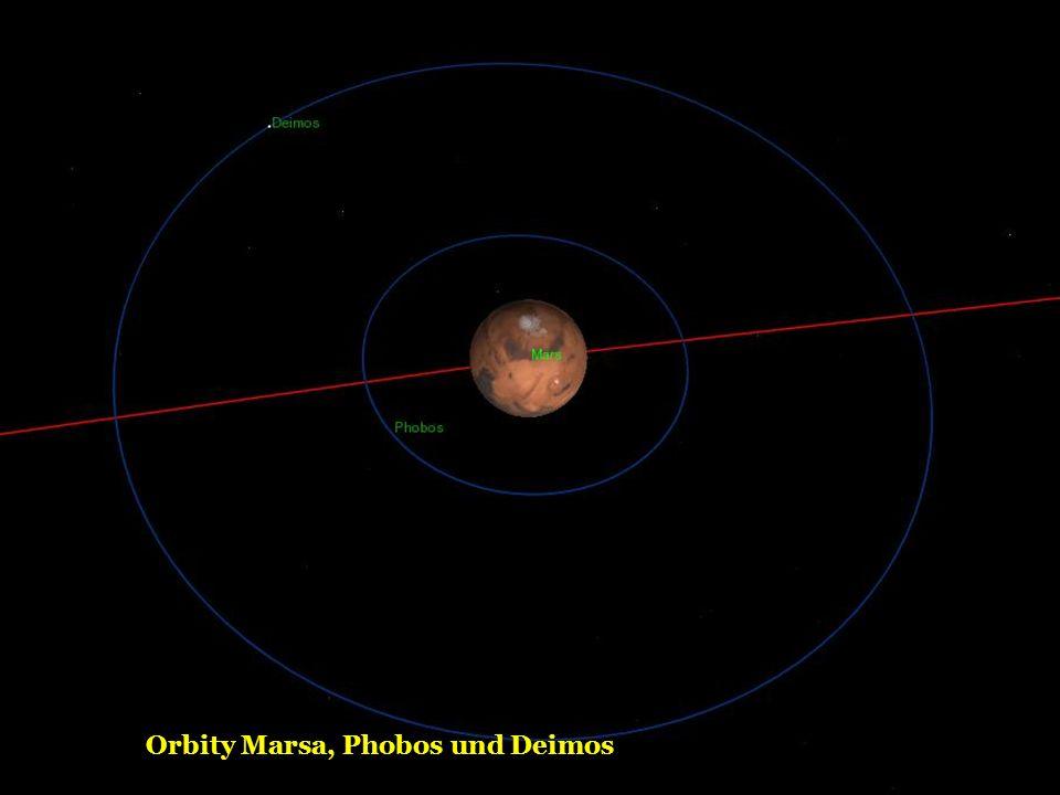 Orbity Marsa, Phobos und Deimos