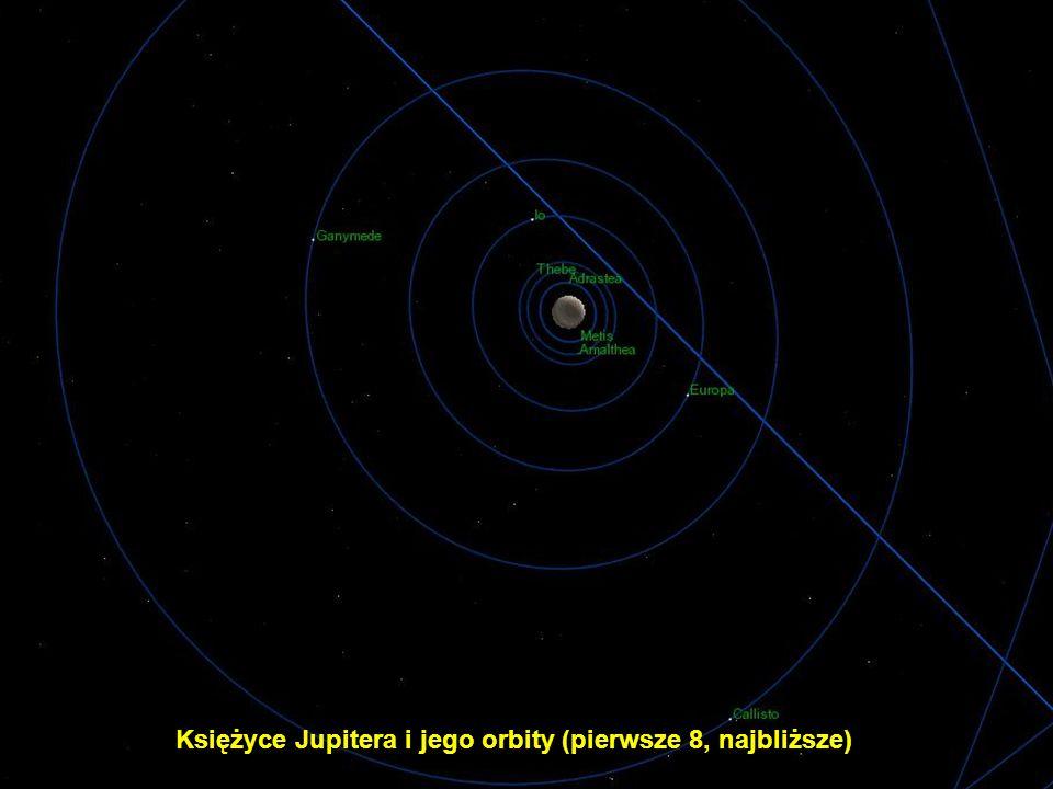 Księżyce Jupitera i jego orbity (pierwsze 8, najbliższe)