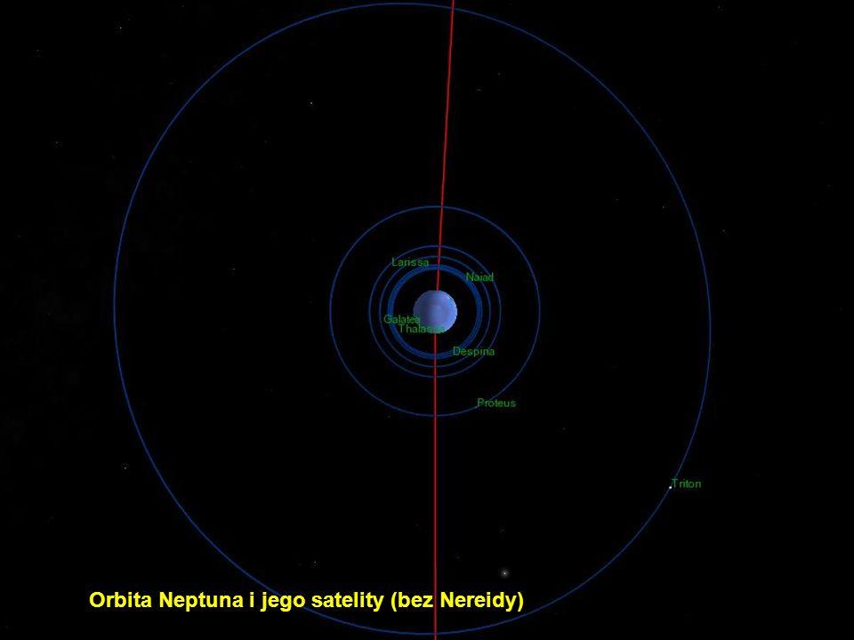 Orbita Neptuna i jego satelity (bez Nereidy)
