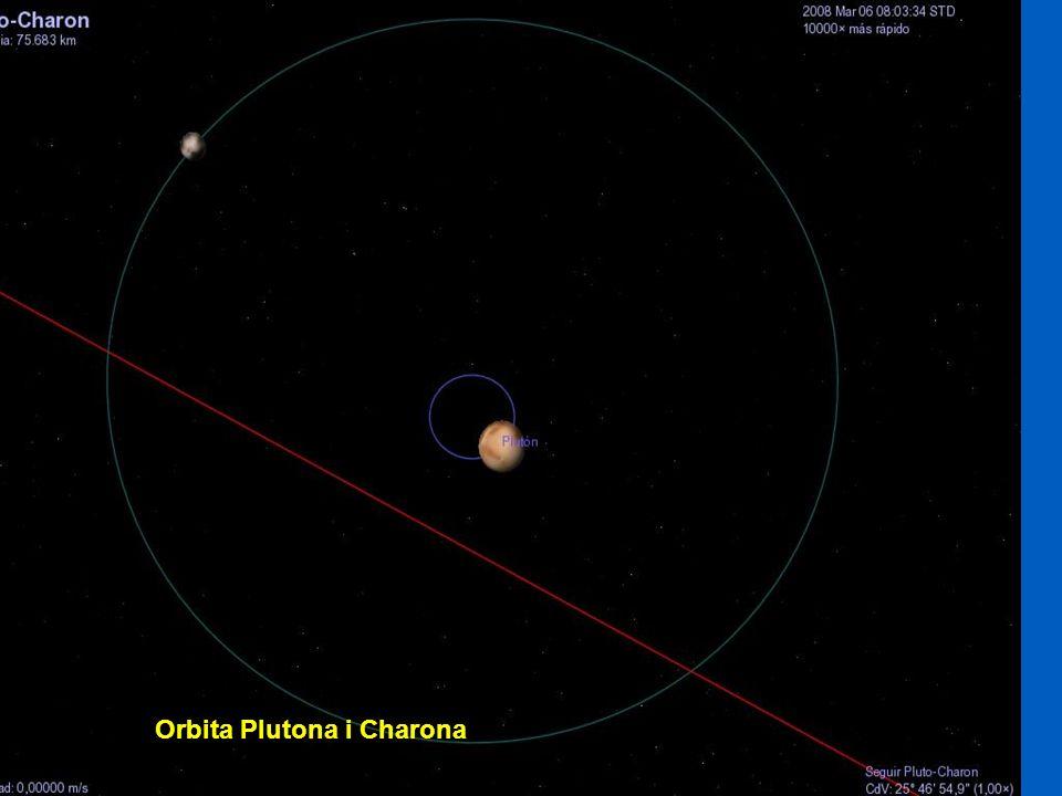 Orbita Plutona i Charona